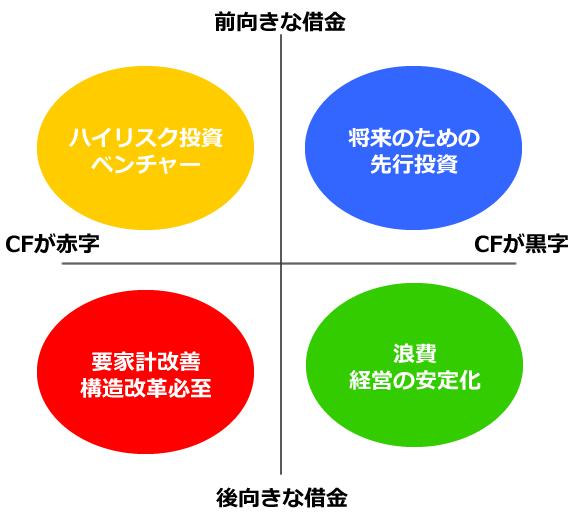 loan-chart